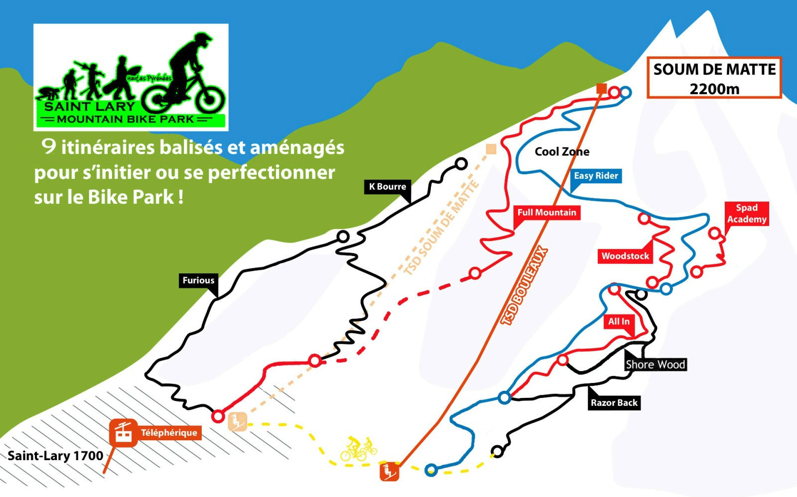 Saint-Lary Mountain Bike Park